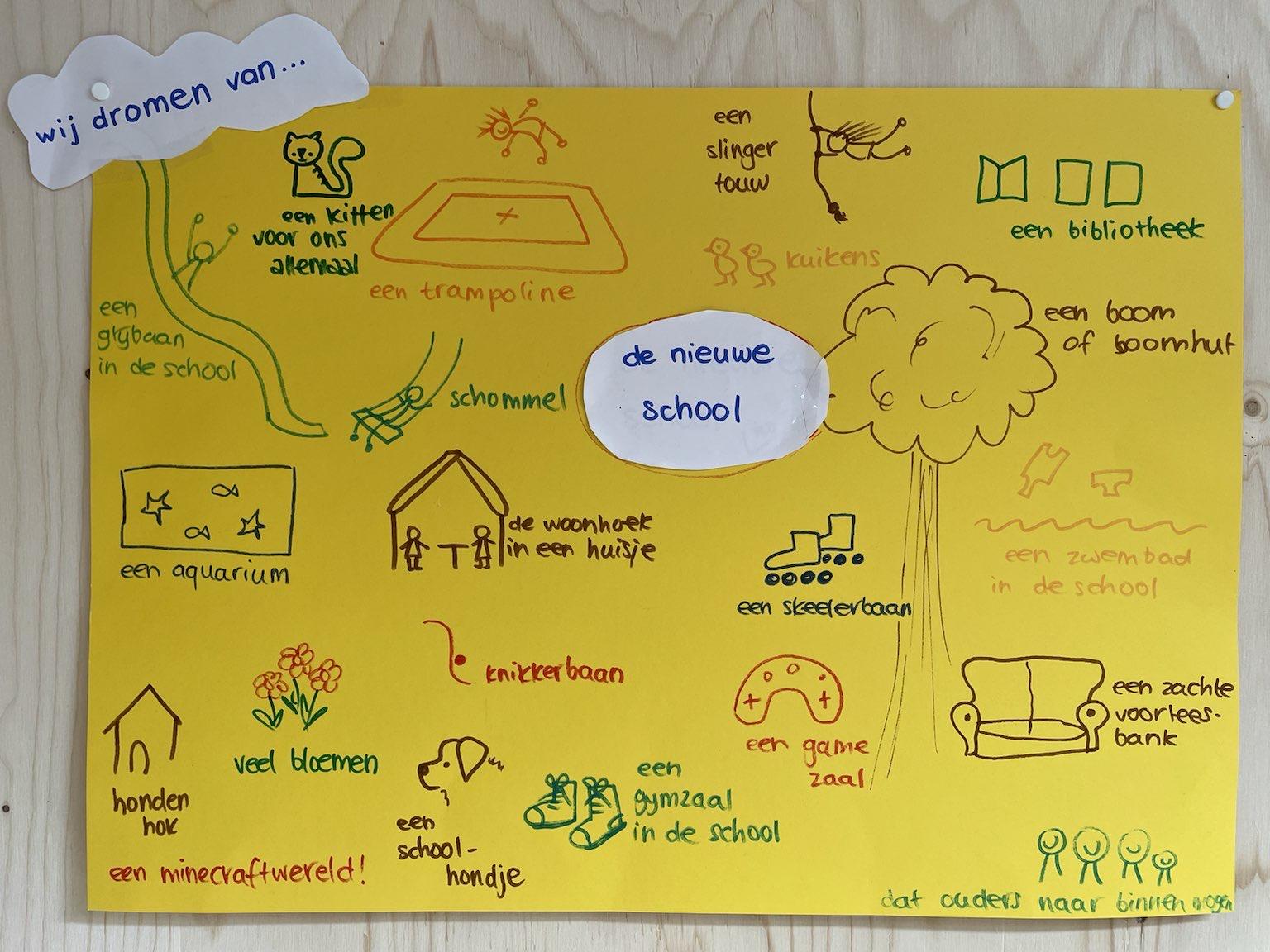 droomschool ideeen